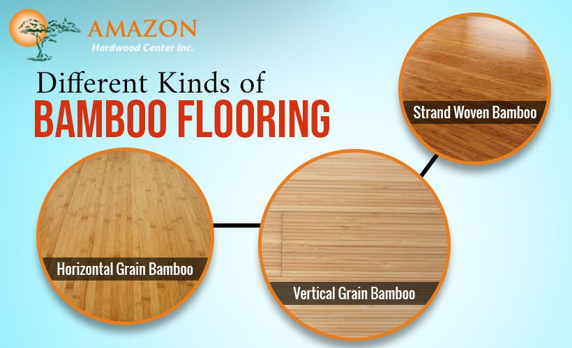 A Handy Buying Guide To Bamboo Flooring Amazon Hardwood Center