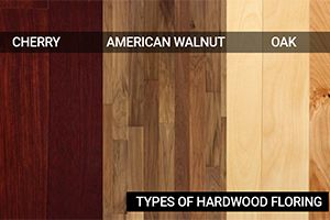 Choosing different types of Hardwood Flooring