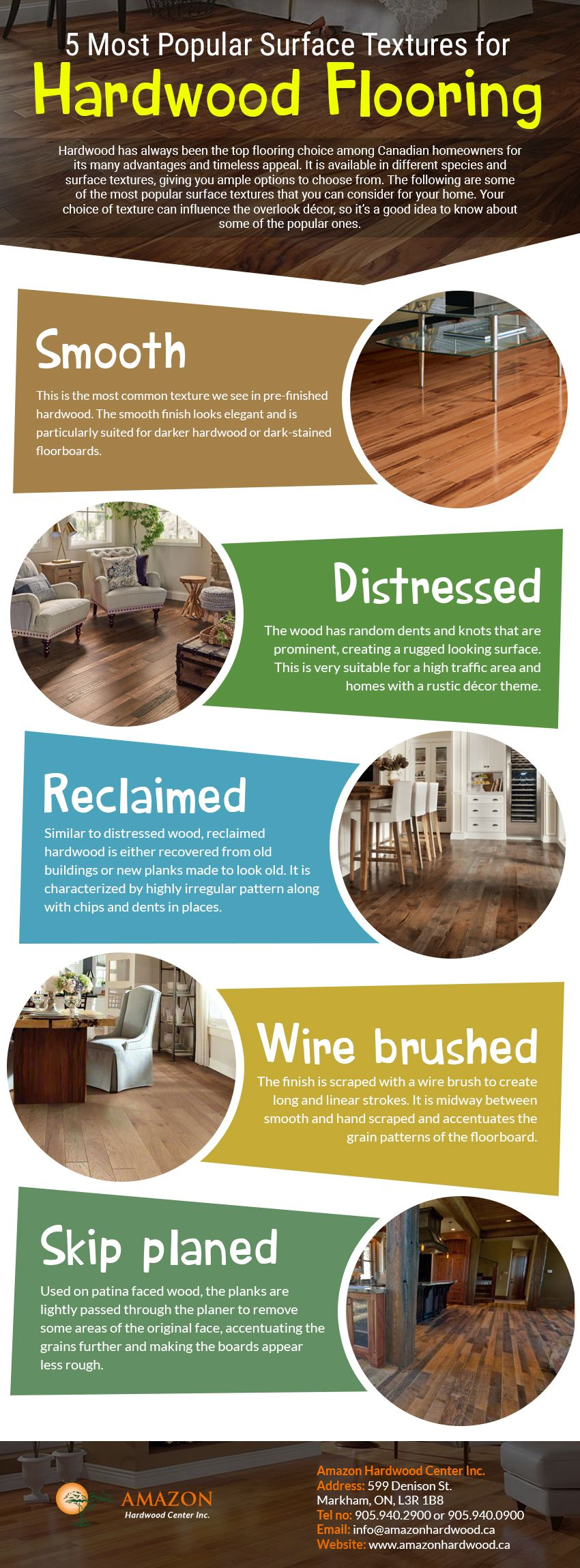 Top 5 Hardwood Flooring Surface Textures